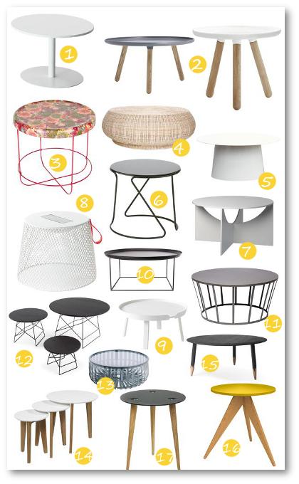 12 runde Couchtische für dein gemütliches Wohnzimmer